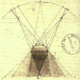 da Vinci— dibujos